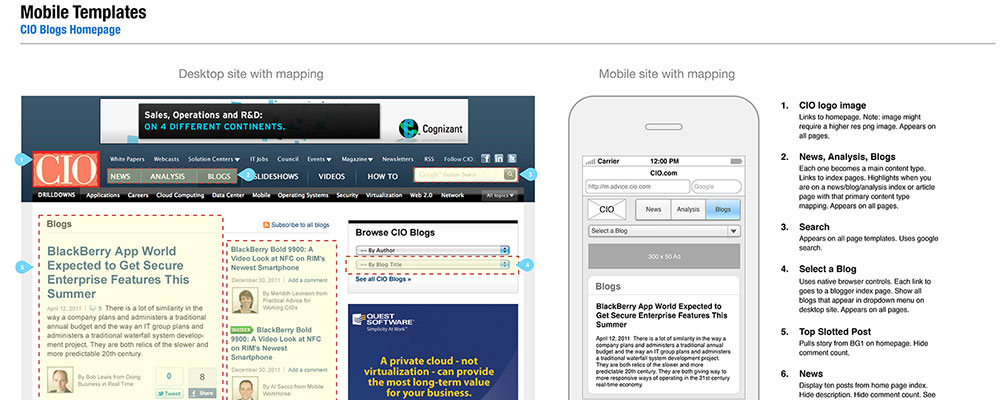 CIO Blogs Mobile Wireframes 1